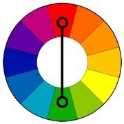 agencia marketing, design, blog designer, teoria de cores